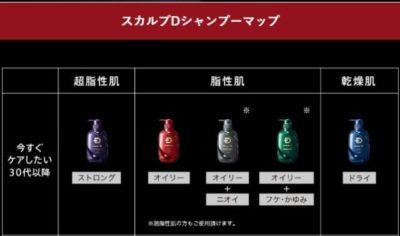 スカルプⅮシリーズの商品マップ